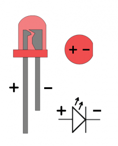 actuators_led1